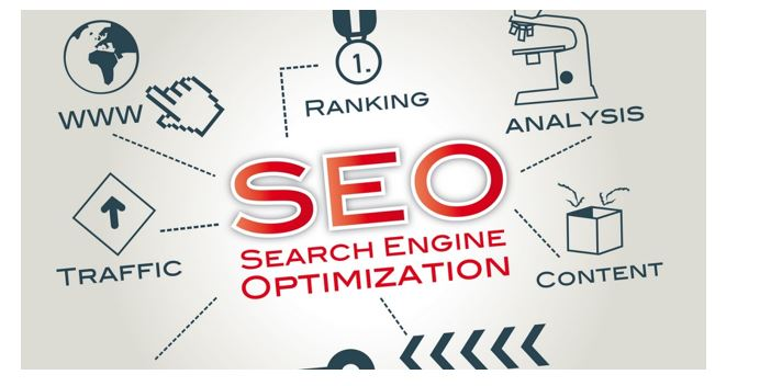 What are the key elements of SEO content writing?